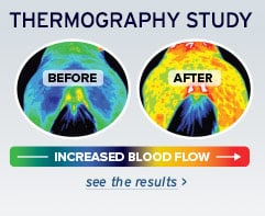 Thermography Study